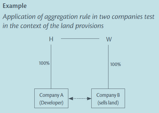 Diagram example 2 showing application of aggregation rule in two companies test in the context of the land provisions
